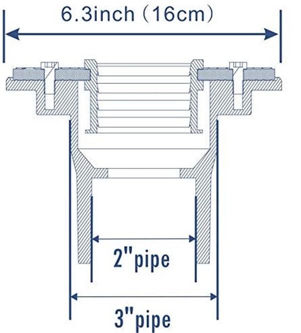 Sub Drain Shower Drain Base